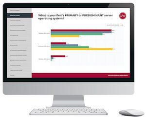 ILTA publishes the 2019 ILTA Technology Survey